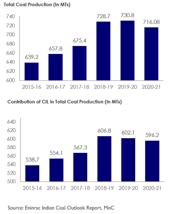 coal-shortage-in-india-image-1.png