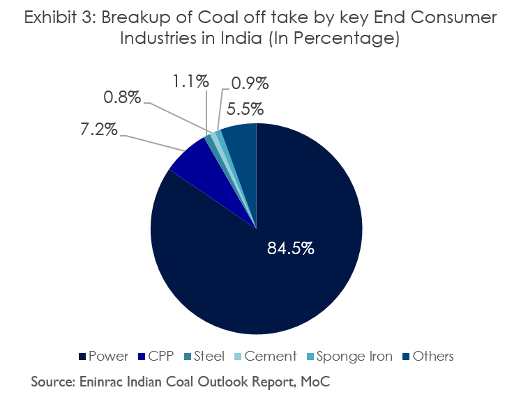 coal-shortage-in-india-image-2.png
