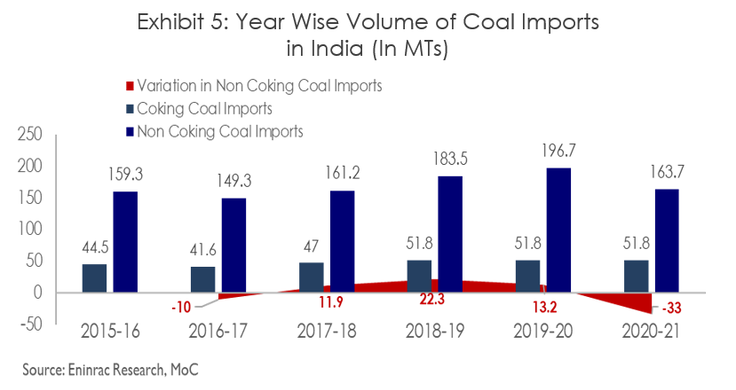 coal-shortage-in-india-image-4.png