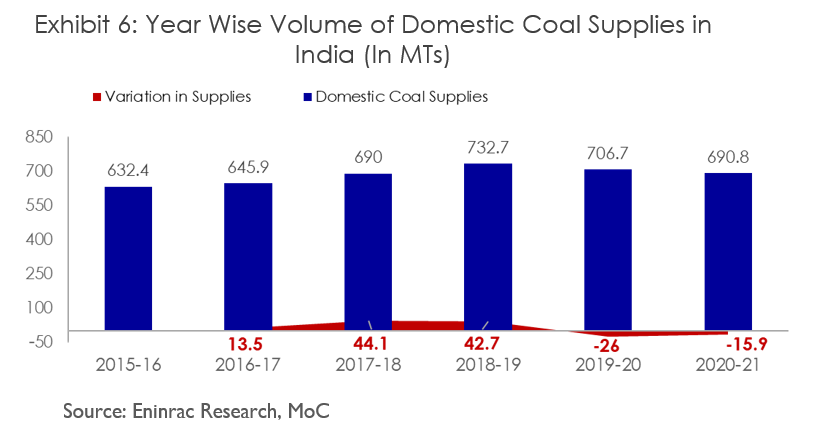 coal-shortage-in-india-image-5.png
