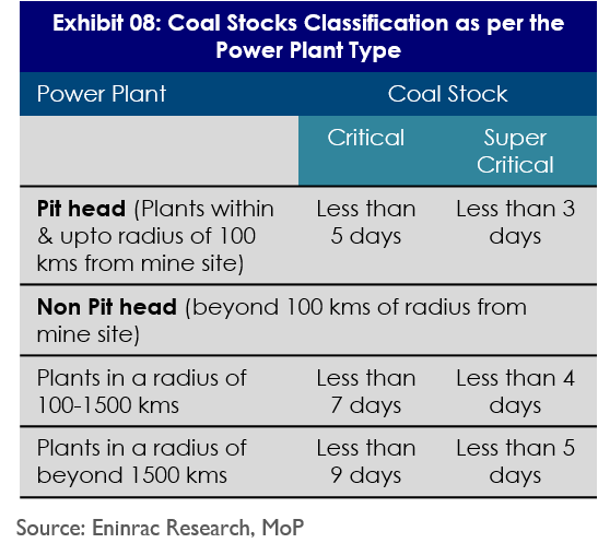 coal-shortage-in-india-image-7.png