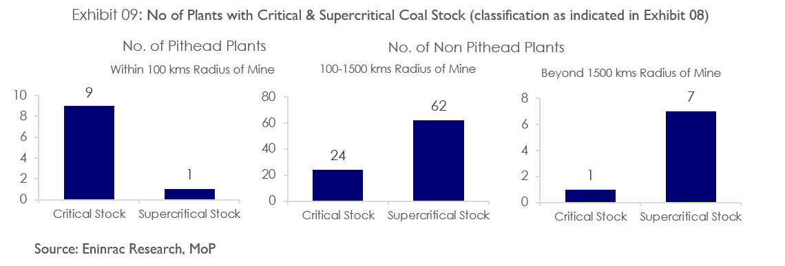 coal-shortage-in-india-image-8.png